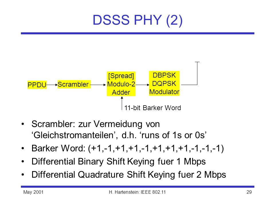 DSSS PHY (2)[Spread] Modulo-2. Adder. DBPSK. DQPSK. Modulator. PPDU. Scrambler. 11-bit Barker Word.